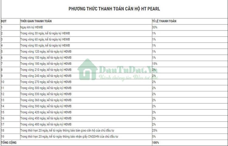 Phương thức thanh toán HT Pearl Dĩ An Bình Dương