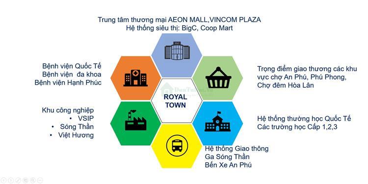 Tiện ích dự án nhà phố Royal Town Bình Dương