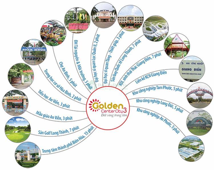 Tiện ích đẳng cấp Dự án Golden Center City