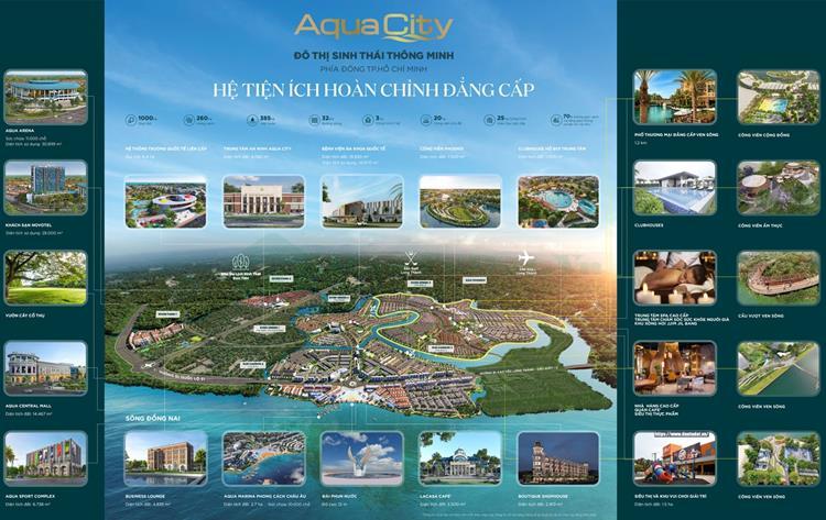 TIỆN ÍCH TẠI Aqua City NOVALAND